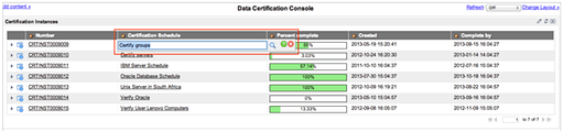 Data certification